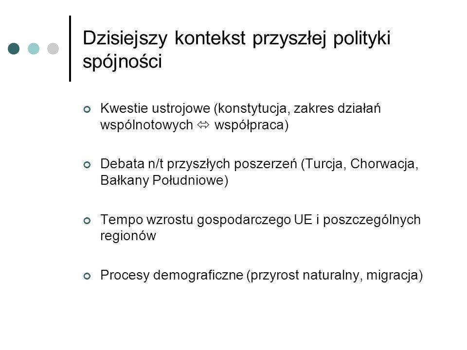 Dzisiejszy kontekst przyszłej polityki spójności Kwestie ustrojowe (konstytucja, zakres działań wspólnotowych współpraca) Debata n/t przyszłych poszerzeń (Turcja, Chorwacja, Bałkany Południowe) Tempo wzrostu gospodarczego UE i poszczególnych regionów Procesy demograficzne (przyrost naturalny, migracja)
