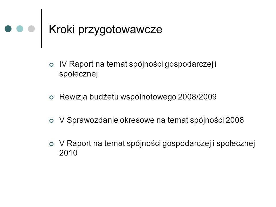 Kroki przygotowawcze IV Raport na temat spójności gospodarczej i społecznej Rewizja budżetu wspólnotowego 2008/2009 V Sprawozdanie okresowe na temat spójności 2008 V Raport na temat spójności gospodarczej i społecznej 2010