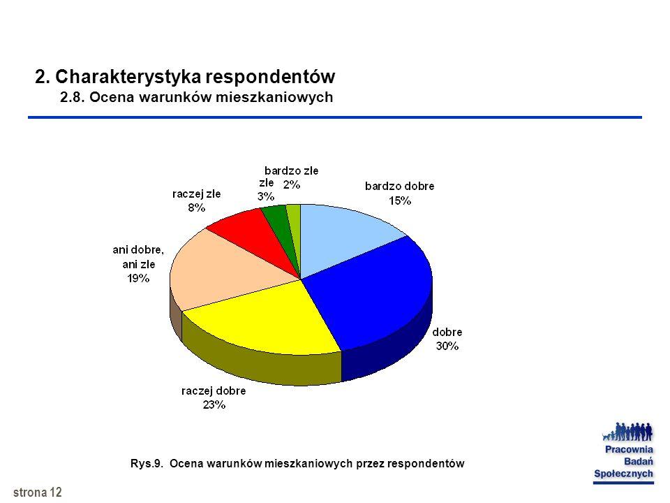 strona 11 2. Charakterystyka respondentów 2.7. Powierzchnia mieszkaniowa Rys.8. Rozkład powierzchni mieszkań respondentów