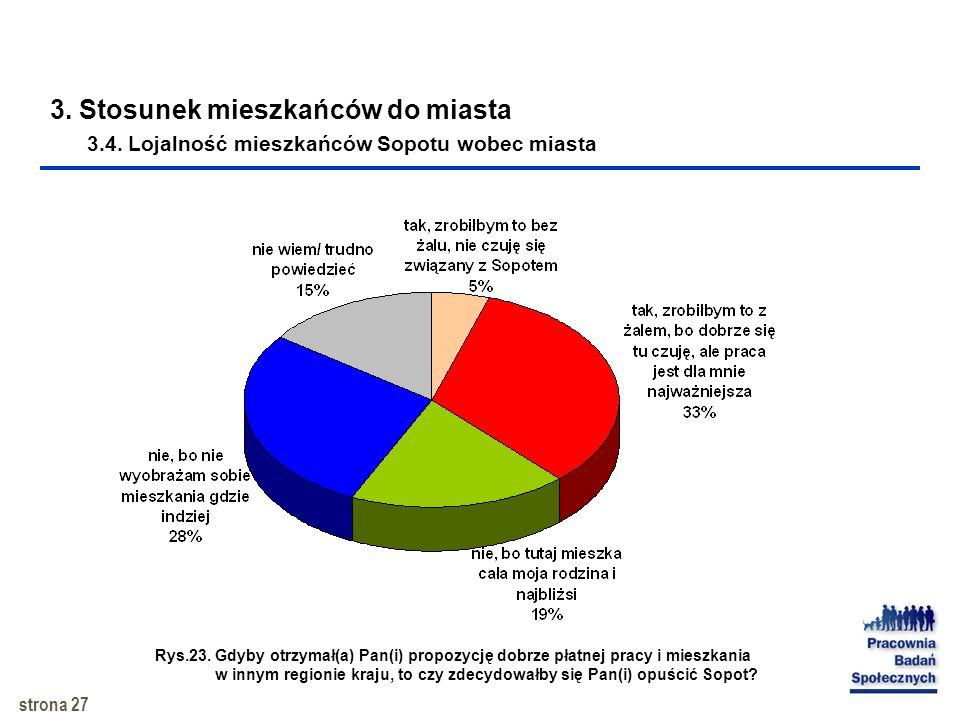 strona 26 Rys. 22. Wady życia w Sopocie (procenty nie sumują się do 100%, gdyż respondenci mogli podać więcej niż jedną odpowiedź) 3. Stosunek mieszka
