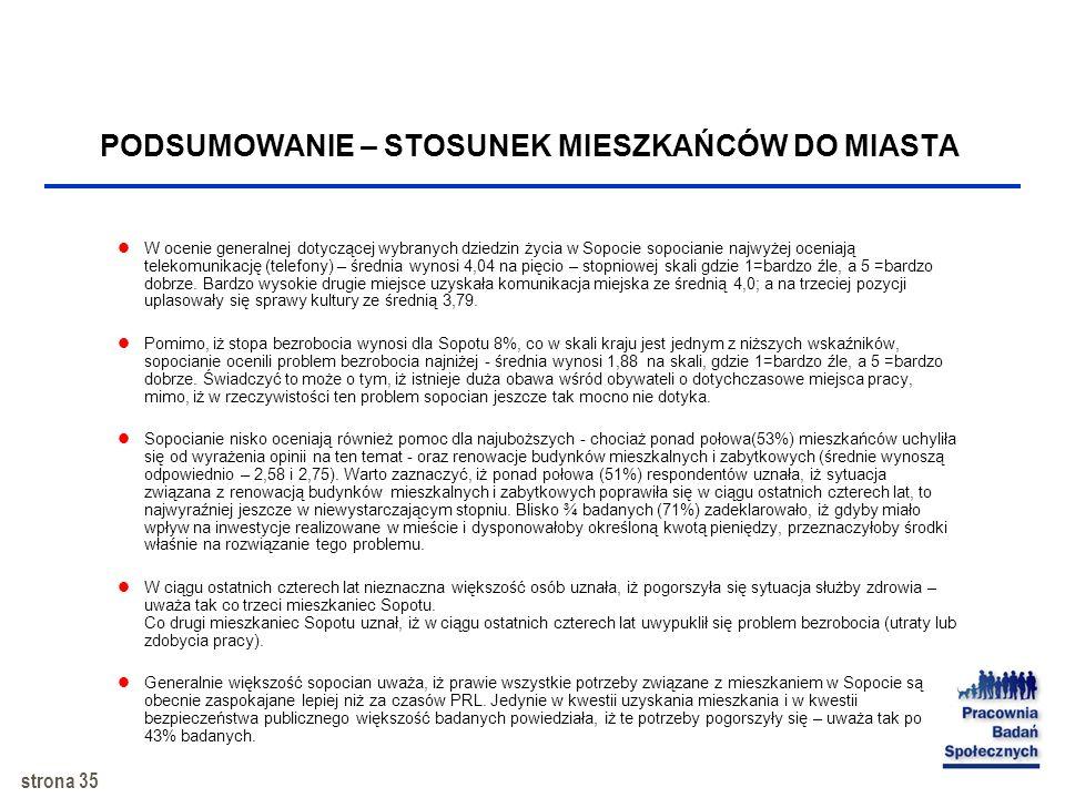 strona 34 Zdecydowana większość mieszkańców Sopotu (82%) jest zadowolona z faktu, iż mieszka w Sopocie. Osoby badane czują się silnie związane z miast