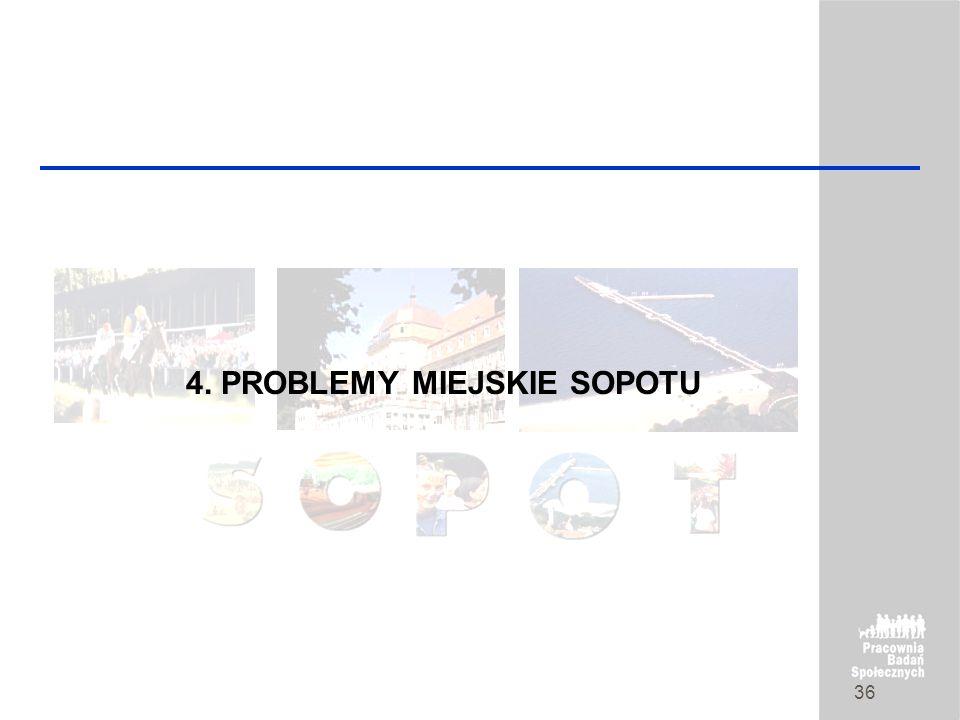 strona 35 W ocenie generalnej dotyczącej wybranych dziedzin życia w Sopocie sopocianie najwyżej oceniają telekomunikację (telefony) – średnia wynosi 4