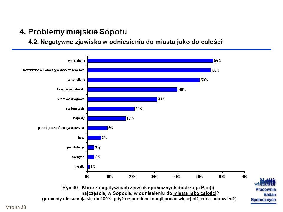strona 37 Rys.29. Jakie problemy są obecnie dla Pana(i) najważniejszymi problemami Sopotu? (procenty nie sumują się do 100%, gdyż respondenci mogli po