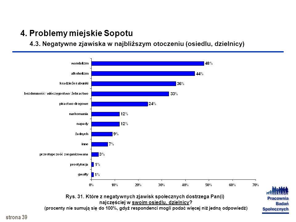 strona 38 Rys.30. Które z negatywnych zjawisk społecznych dostrzega Pan(i) najczęściej w Sopocie, w odniesieniu do miasta jako całości? (procenty nie