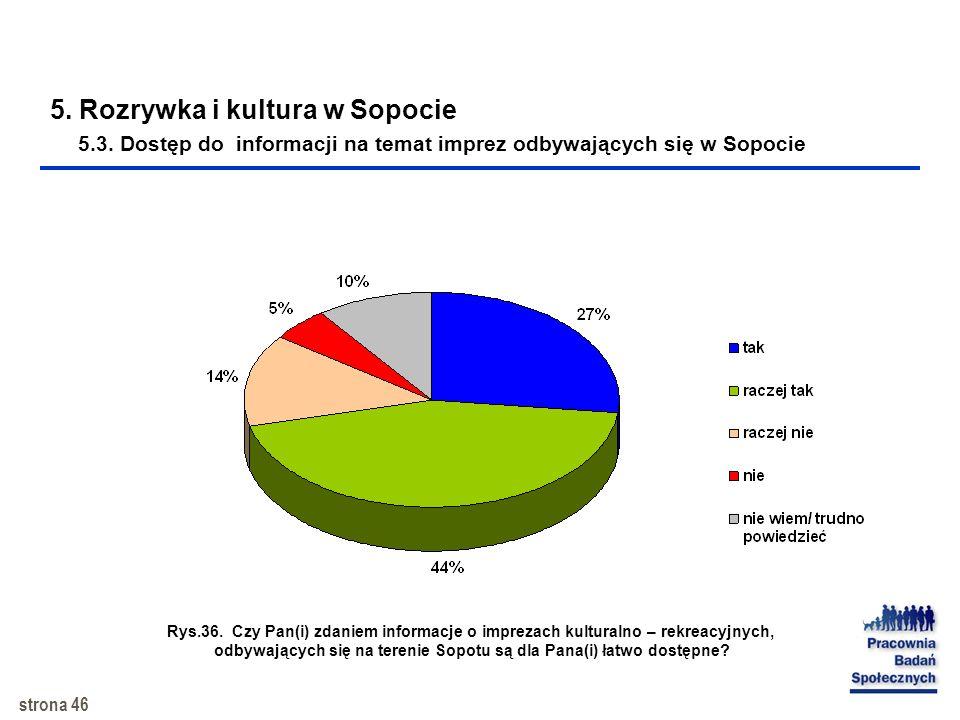 strona 45 Rys.35. Z jakich źródeł czerpie Pan(i) informacje na temat imprez, wydarzeń kulturalnych odbywających się na terenie Sopotu? (procenty nie s