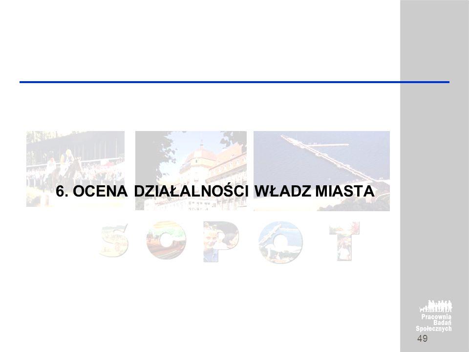 strona 48 Blisko połowa mieszkańców (43%) zadeklarowała, iż brała udział w różnych imprezach zorganizowanych na terenie Sopotu. Najczęstszą formą rozr