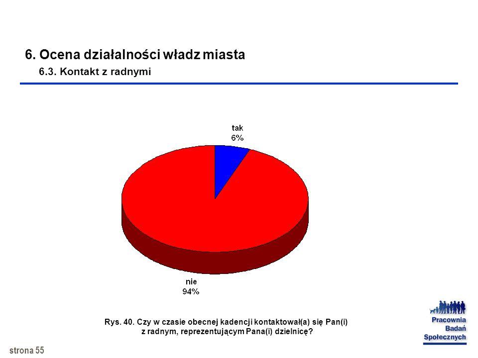 strona 54 Rys. 39. W jaki sposób Pana(i) zdaniem mieszkańcy Sopotu mogą się kontaktować z radnymi? (procenty nie sumują się do 100%, gdyż respondenci