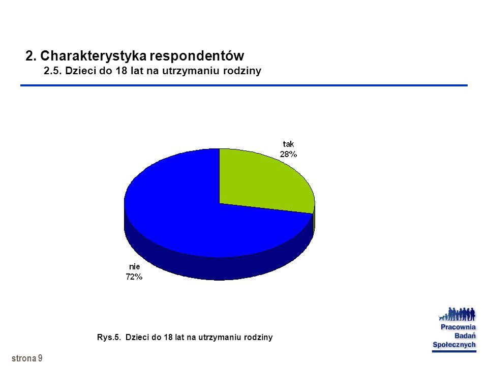 strona 8 2. Charakterystyka respondentów 2.4. Liczba osób w rodzinie Rys.4. Liczba osób w rodzinie