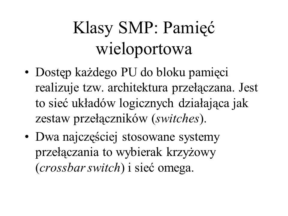 Klasy SMP: Pamięć wieloportowa Dostęp każdego PU do bloku pamięci realizuje tzw.