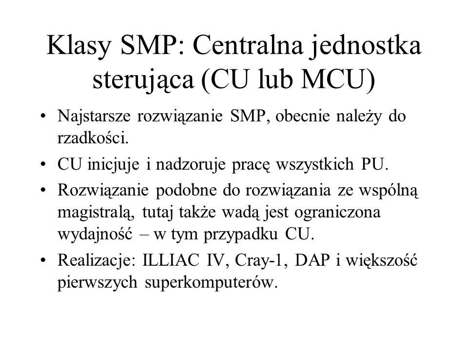 Klasy SMP: Centralna jednostka sterująca (CU lub MCU) Najstarsze rozwiązanie SMP, obecnie należy do rzadkości.