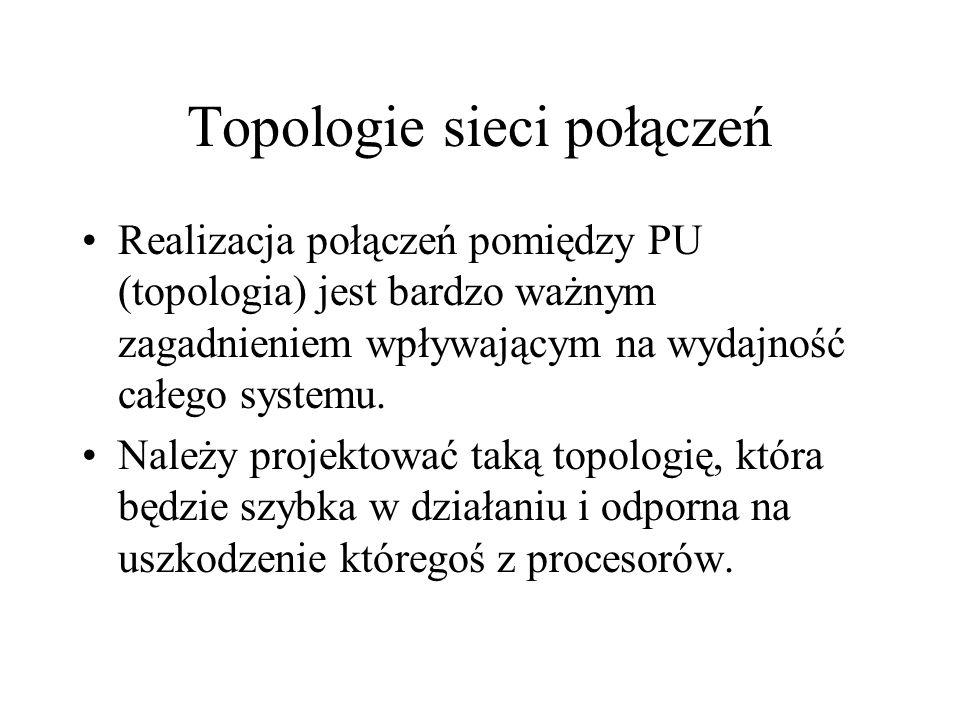 Realizacja połączeń pomiędzy PU (topologia) jest bardzo ważnym zagadnieniem wpływającym na wydajność całego systemu.