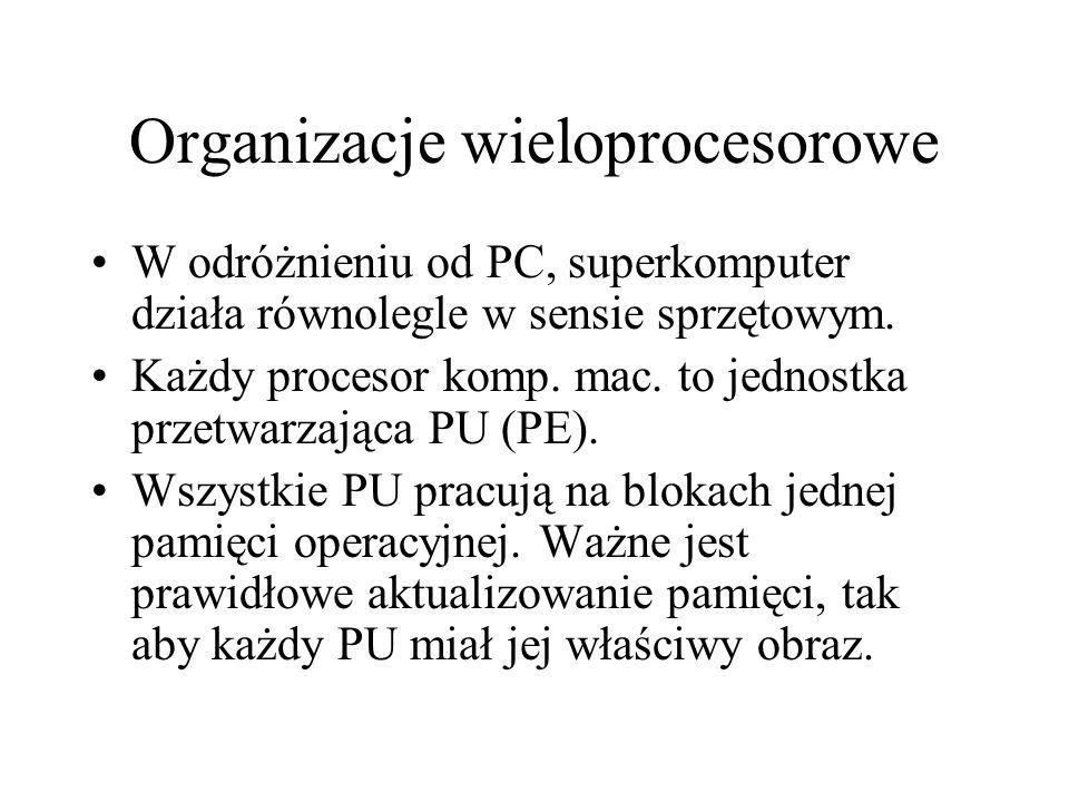 Organizacje wieloprocesorowe W odróżnieniu od PC, superkomputer działa równolegle w sensie sprzętowym.