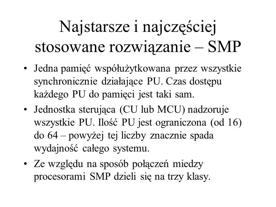 Najstarsze i najczęściej stosowane rozwiązanie – SMP Jedna pamięć współużytkowana przez wszystkie synchronicznie działające PU.
