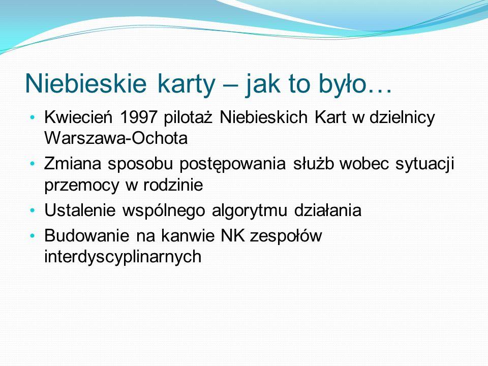 Niebieskie karty – jak to było… Kwiecień 1997 pilotaż Niebieskich Kart w dzielnicy Warszawa-Ochota Zmiana sposobu postępowania służb wobec sytuacji pr