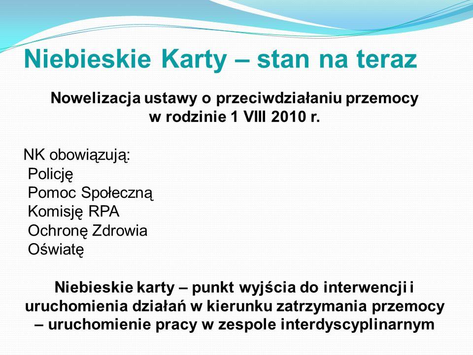 Niebieskie Karty – stan na teraz Nowelizacja ustawy o przeciwdziałaniu przemocy w rodzinie 1 VIII 2010 r. NK obowiązują: Policję Pomoc Społeczną Komis