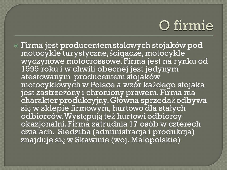 Prezes firmy Kierownik sprzeda ż y Z-ca kierownika ds.
