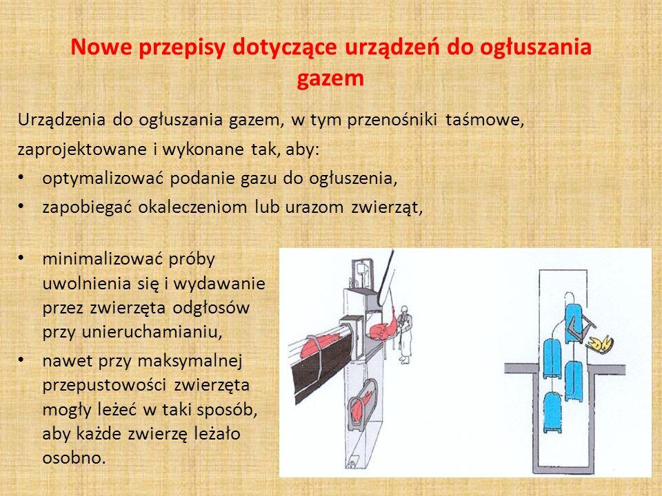 Nowe przepisy dotyczące urządzeń do ogłuszania gazem Urządzenia do ogłuszania gazem, w tym przenośniki taśmowe, zaprojektowane i wykonane tak, aby: op