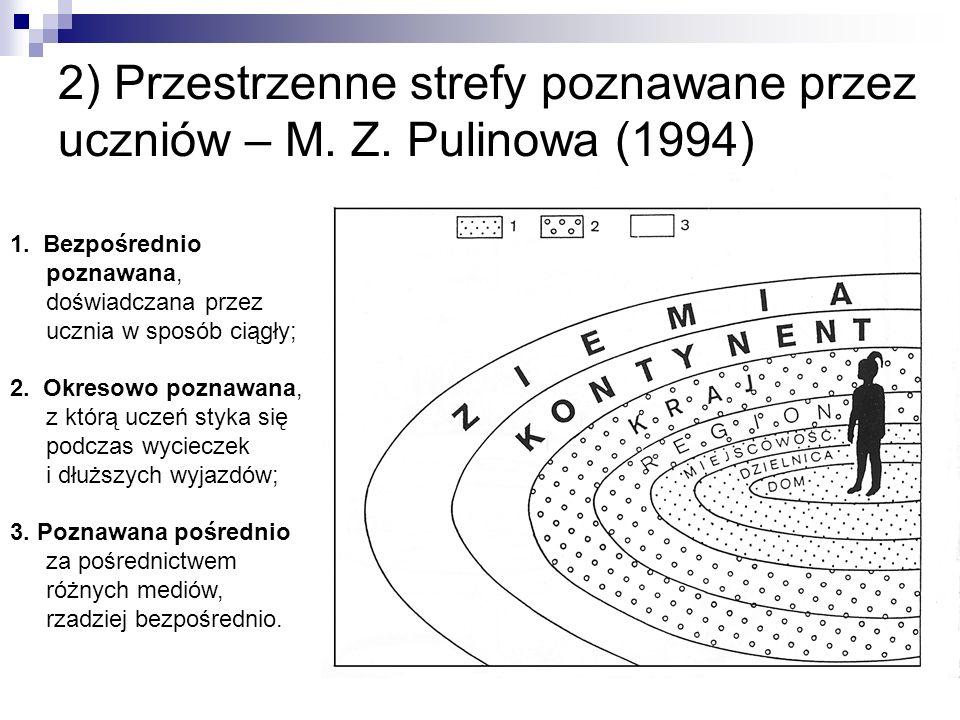 2) Przestrzenne strefy poznawane przez uczniów – M.