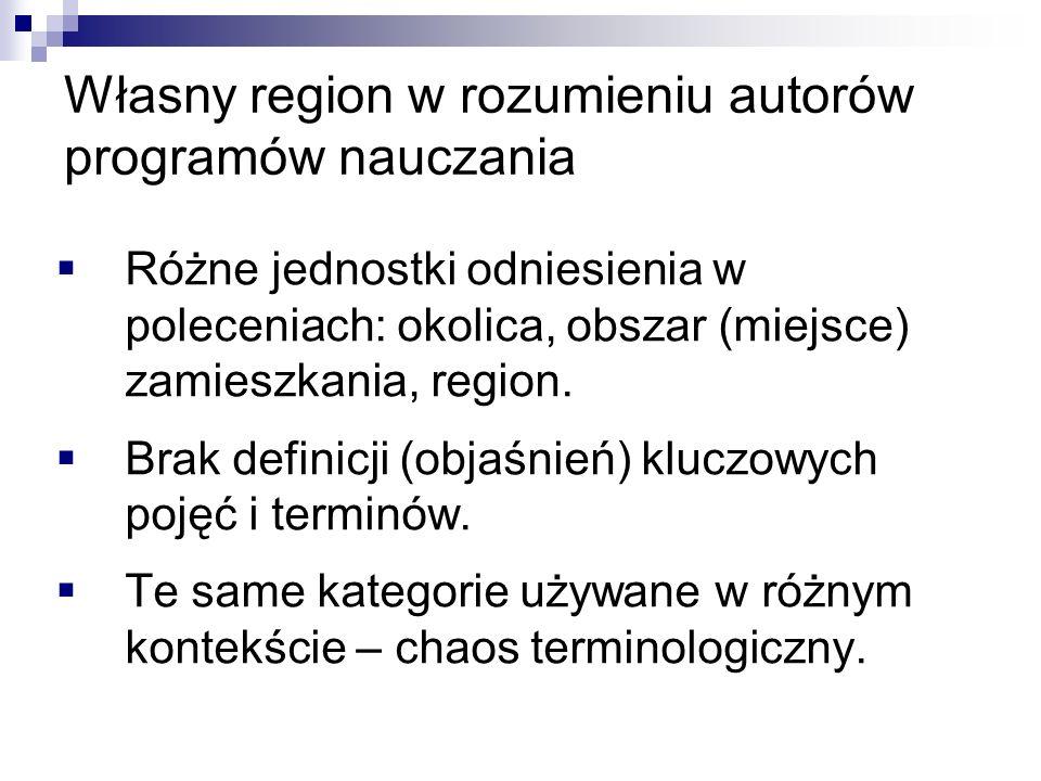 Własny region w rozumieniu autorów programów nauczania Różne jednostki odniesienia w poleceniach: okolica, obszar (miejsce) zamieszkania, region.
