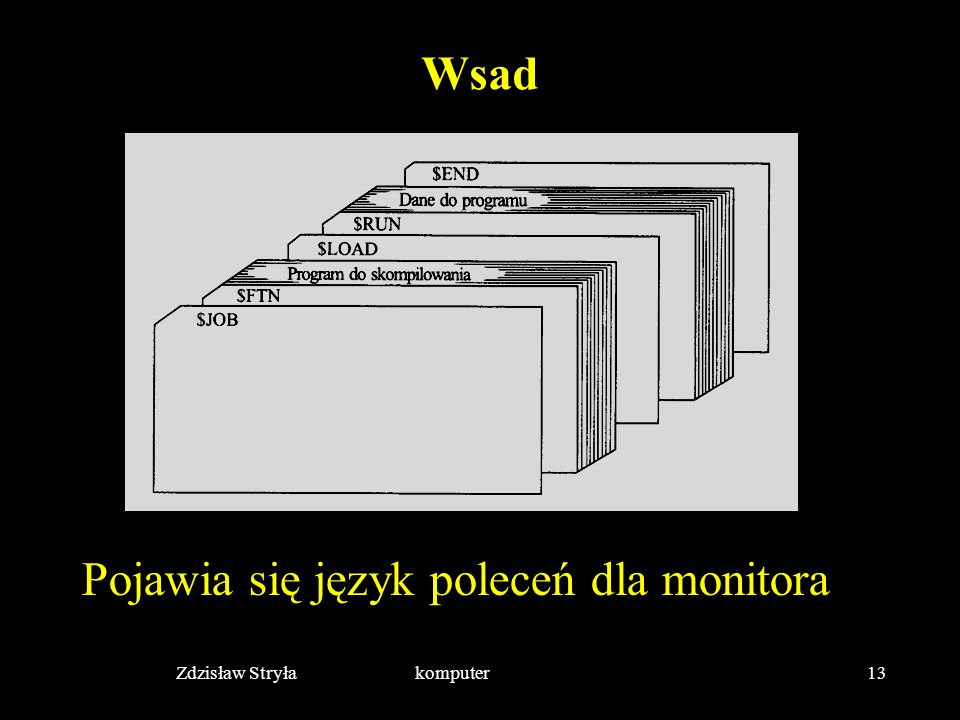 Zdzisław Stryła komputer13 Wsad Pojawia się język poleceń dla monitora