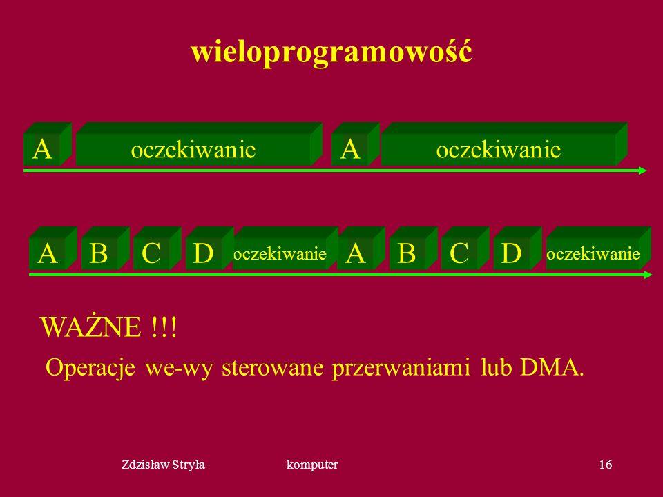 Zdzisław Stryła komputer16 wieloprogramowość AA oczekiwanie AA BCDBCD WAŻNE !!! Operacje we-wy sterowane przerwaniami lub DMA.