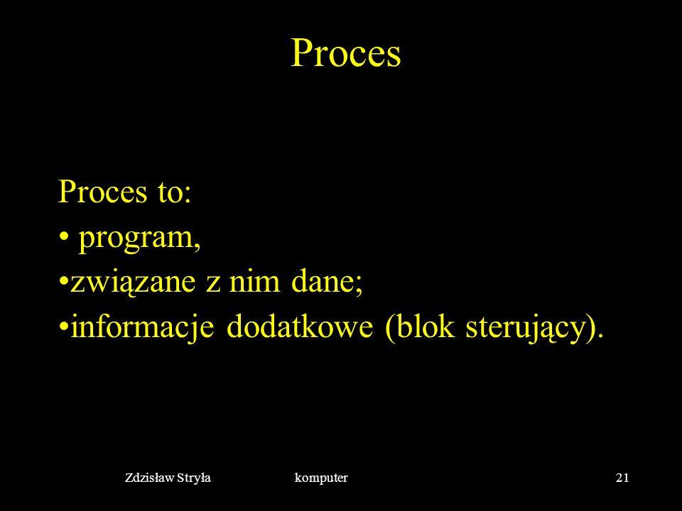 Zdzisław Stryła komputer21 Proces Proces to: program, związane z nim dane; informacje dodatkowe (blok sterujący).