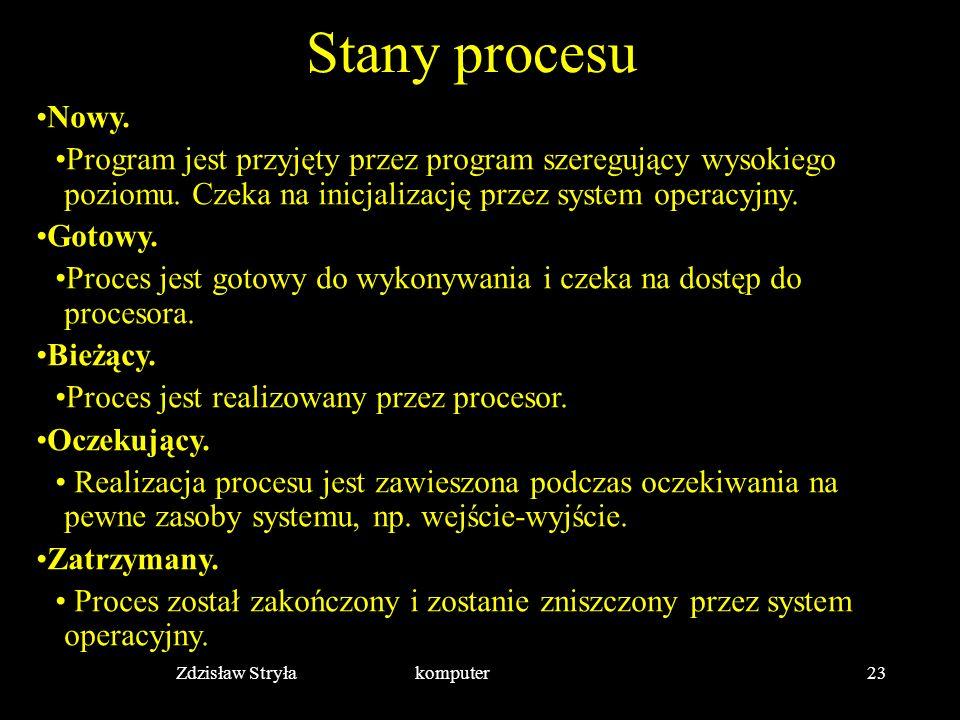 Zdzisław Stryła komputer23 Stany procesu Nowy. Program jest przyjęty przez program szeregujący wysokiego poziomu. Czeka na inicjalizację przez system