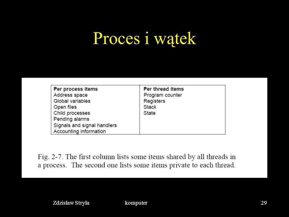 Zdzisław Stryła komputer29 Proces i wątek