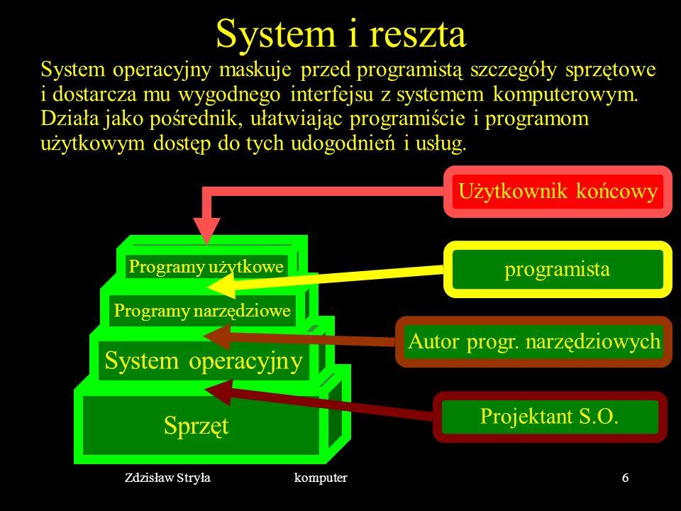Zdzisław Stryła komputer17 Podział czasu Systemy wsadowe nie dają możliwości bezpośredniej ingerencji użytkownika w wykonywane zadanie.