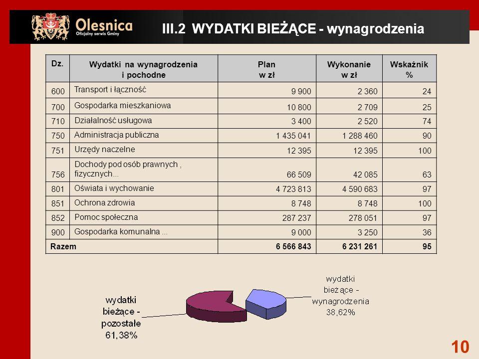 III.2 WYDATKI BIEŻĄCE - wynagrodzenia Dz.