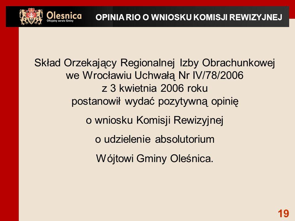 OPINIA RIO O WNIOSKU KOMISJI REWIZYJNEJ Skład Orzekający Regionalnej Izby Obrachunkowej we Wrocławiu Uchwałą Nr IV/78/2006 z 3 kwietnia 2006 roku postanowił wydać pozytywną opinię o wniosku Komisji Rewizyjnej o udzielenie absolutorium Wójtowi Gminy Oleśnica.