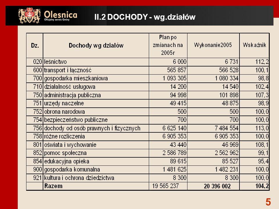 Obowiązek stosowania przepisów ustawy o zamówieniach publicznych stosuje się do wszystkich zamówień na dostawy, usługi lub roboty budowlane, dla których wartość nie przekracza wyrażonej w złotych równowartości kwoty 6.000.
