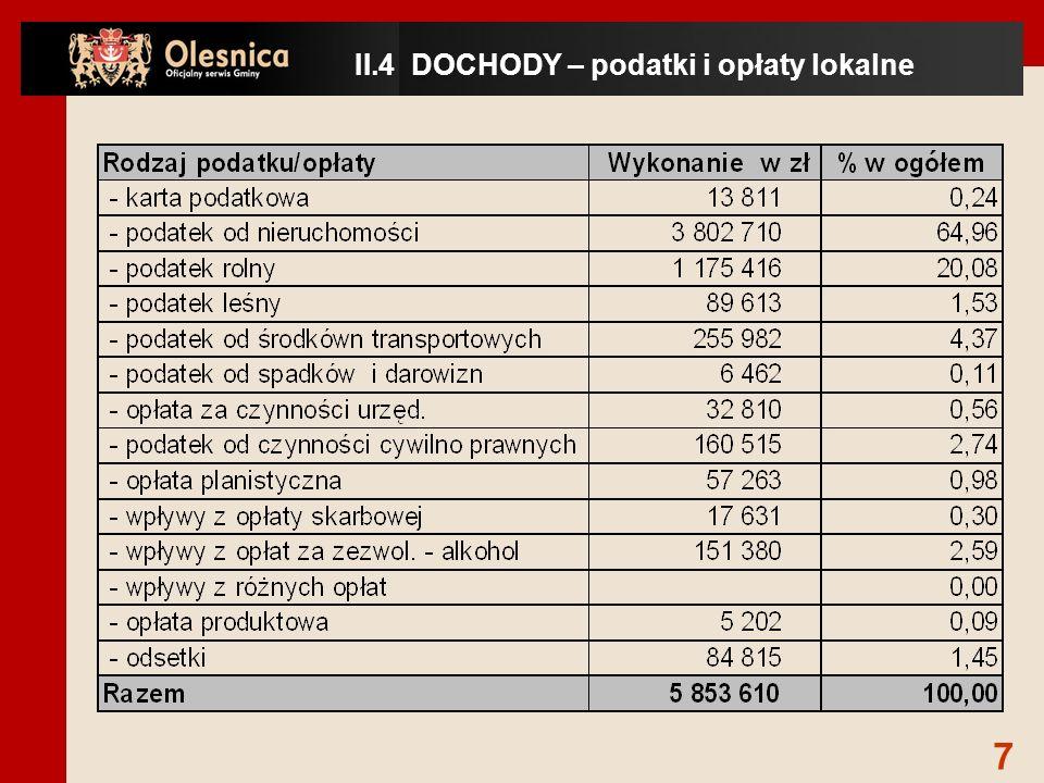 Skład Orzekający Regionalnej Izby Obrachunkowej we Wrocławiu Uchwałą Nr IV/75/2006 z 3 kwietnia 2006 roku postanowił pozytywnie zaopiniować przedłożone przez Wójta Gminy Oleśnica sprawozdanie z wykonania budżetu gminy za 2005r.