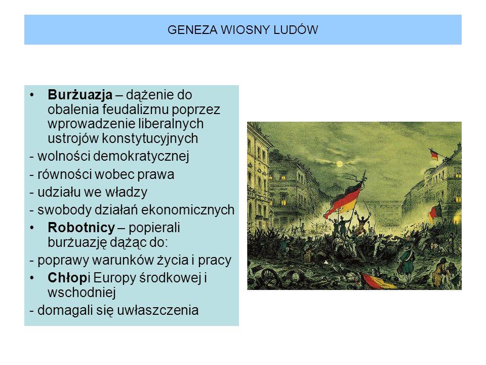 GENEZA WIOSNY LUDÓW Burżuazja – dążenie do obalenia feudalizmu poprzez wprowadzenie liberalnych ustrojów konstytucyjnych - wolności demokratycznej - r