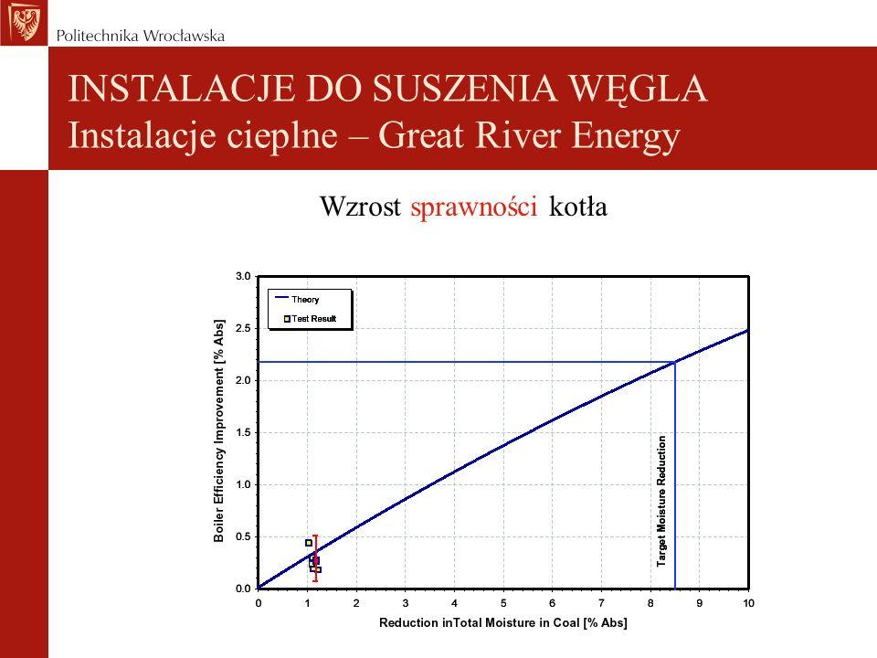 Wzrost sprawności kotła INSTALACJE DO SUSZENIA WĘGLA Instalacje cieplne – Great River Energy