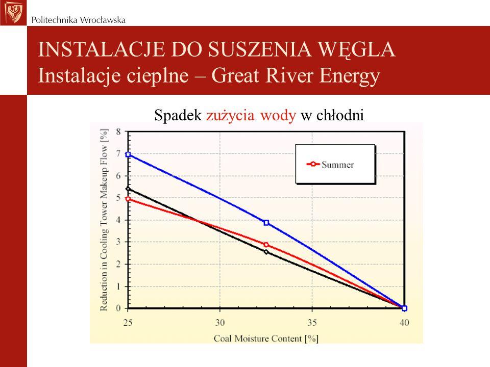 Spadek zużycia wody w chłodni INSTALACJE DO SUSZENIA WĘGLA Instalacje cieplne – Great River Energy