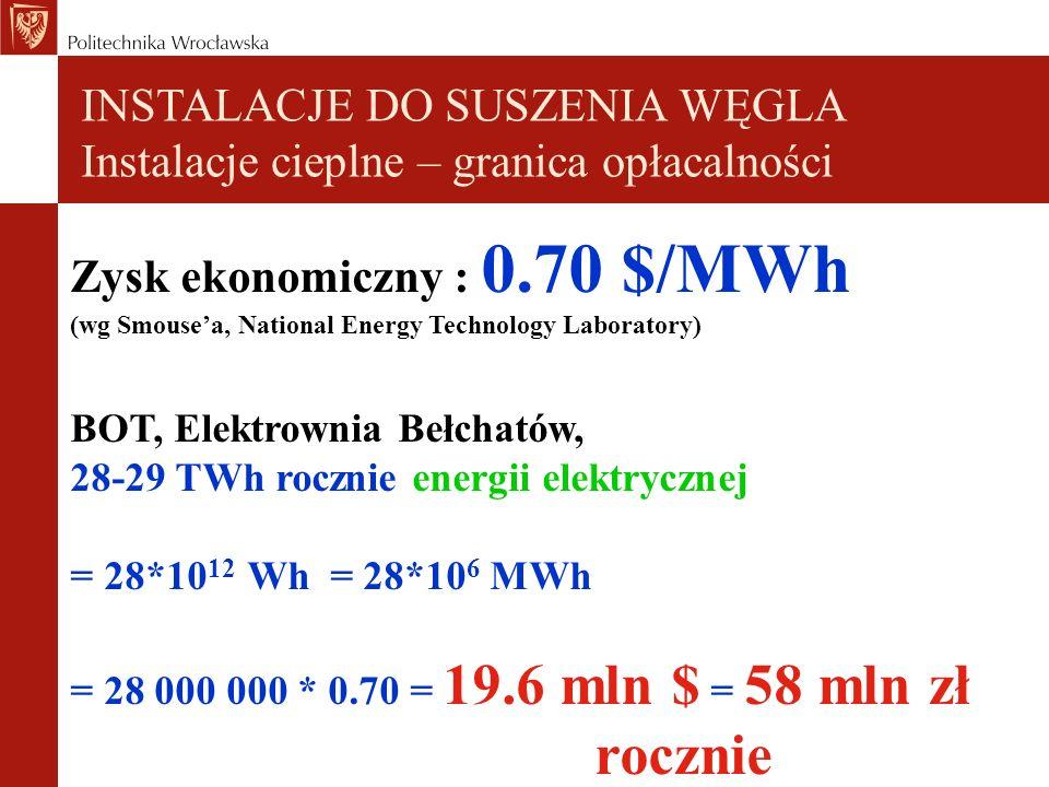 INSTALACJE DO SUSZENIA WĘGLA Instalacje cieplne – granica opłacalności Zysk ekonomiczny : 0.70 $/MWh (wg Smousea, National Energy Technology Laboratory) BOT, Elektrownia Bełchatów, 28-29 TWh rocznie energii elektrycznej = 28*10 12 Wh = 28*10 6 MWh = 28 000 000 * 0.70 = 19.6 mln $ = 58 mln zł rocznie