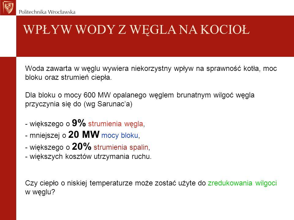 Wzrost sprawności Więcej MW/tonę węgla Wzrost sprawności Mniej spalin Mniejsza prędkość Wzrost sprawności Mniej spalin Mniejsza prędkość Mniejsze odparowanie Skruber IOS Komin Wysuszony węgiel Elektrofiltr Mniej pyłu do atmosfery Mniej popiołu na składowisko Mniejsza strata kominowa ciepła Mniej SO 2 Mniej CO 2 Mniej NO x Mniej Hg Mniej wilgoci =niższa temperatura gazów wylotowych =mniejszy strumień objętości =mniejsza prędkość gazu =mniejsza moc młynów =mniejsza moc wentylatorów =mniesza erozja kanałów WPŁYW WODY Z WĘGLA NA KOCIOŁ