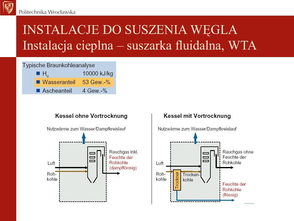 INSTALACJE DO SUSZENIA WĘGLA Instalacja cieplna – suszarka fluidalna, WTA