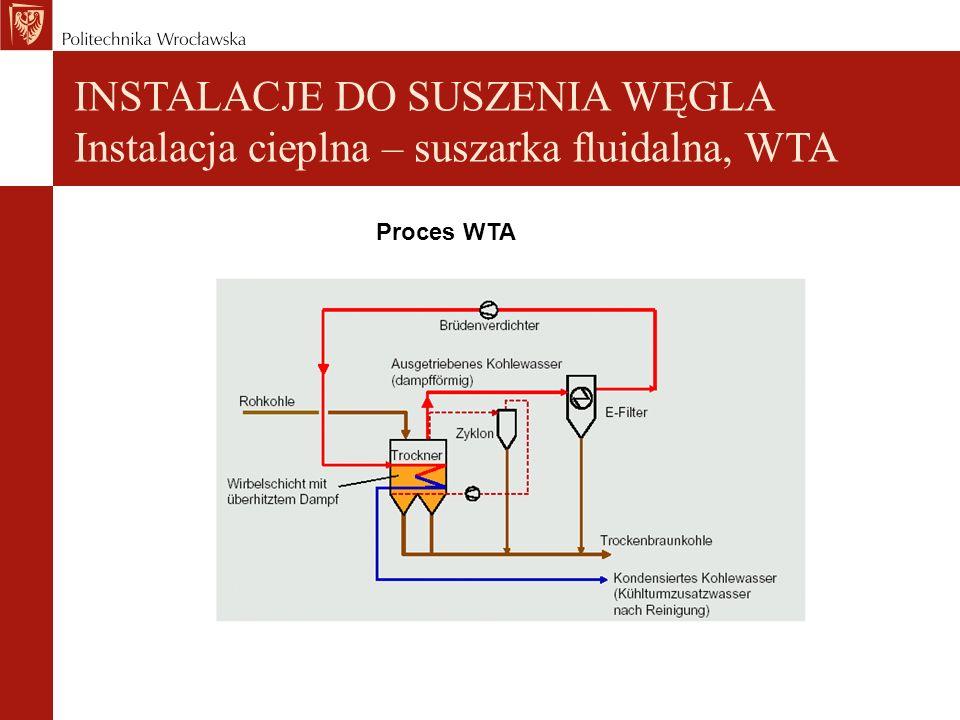 INSTALACJE DO SUSZENIA WĘGLA Instalacja cieplna – suszarka fluidalna, WTA Proces WTA