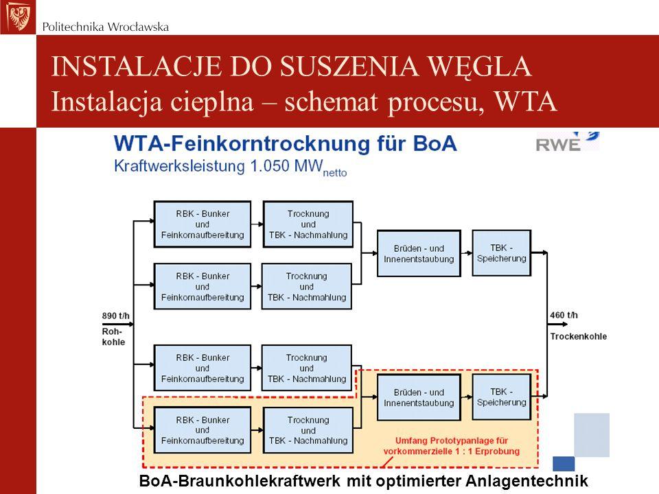 INSTALACJE DO SUSZENIA WĘGLA Instalacja cieplna – schemat procesu, WTA BoA-Braunkohlekraftwerk mit optimierter Anlagentechnik