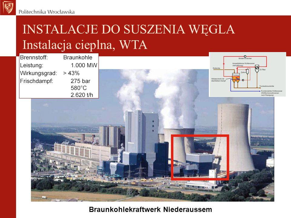 Braunkohlekraftwerk Niederaussem INSTALACJE DO SUSZENIA WĘGLA Instalacja cieplna, WTA