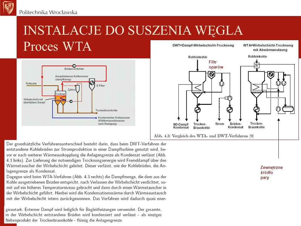 INSTALACJE DO SUSZENIA WĘGLA Proces WTA Filtr oparów Zewnętrzne źródło pary