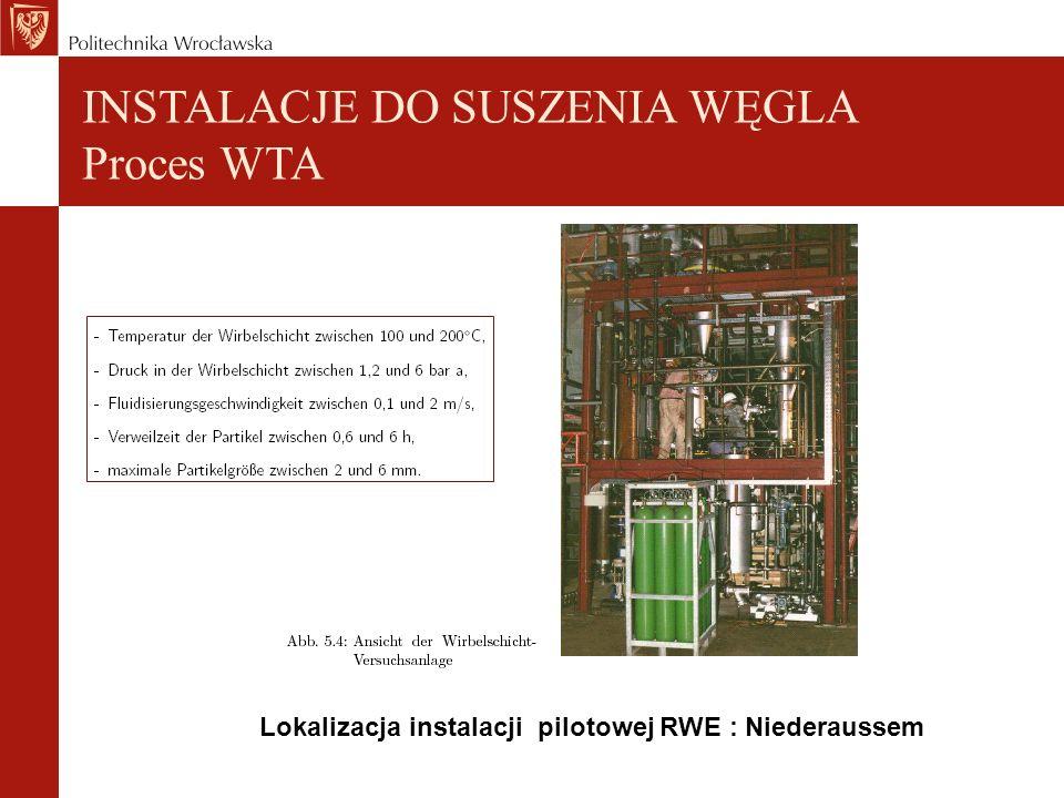 Lokalizacja instalacji pilotowej RWE : Niederaussem INSTALACJE DO SUSZENIA WĘGLA Proces WTA