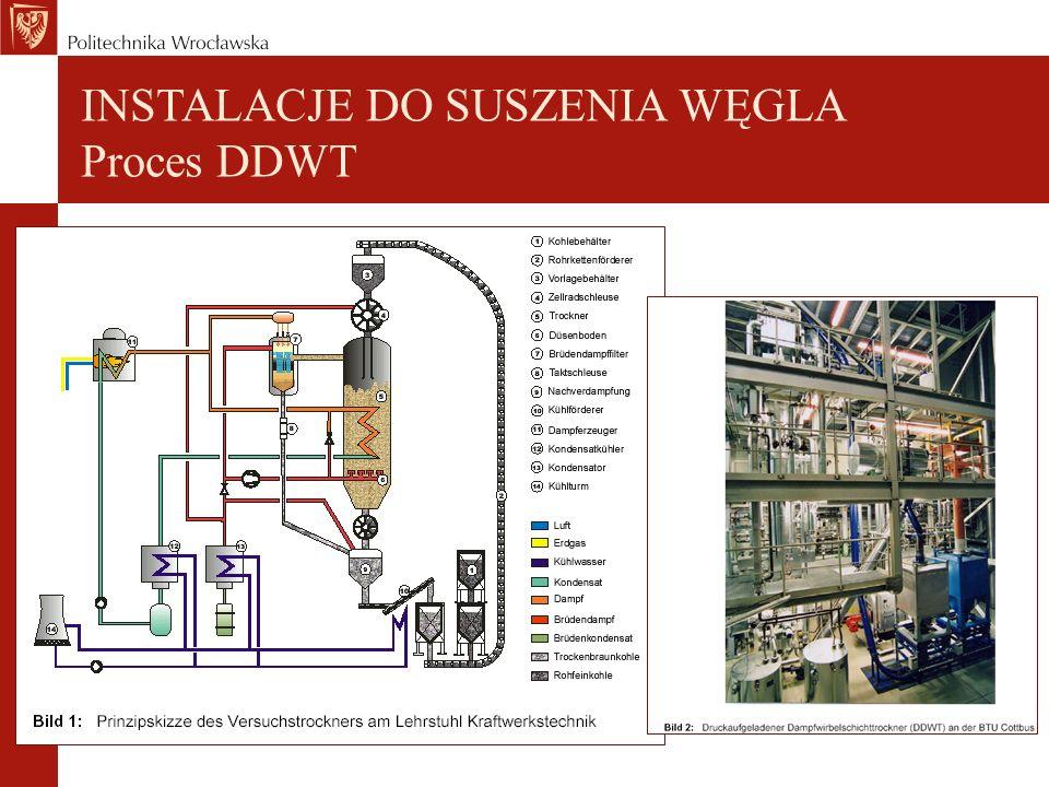 INSTALACJE DO SUSZENIA WĘGLA Proces DDWT
