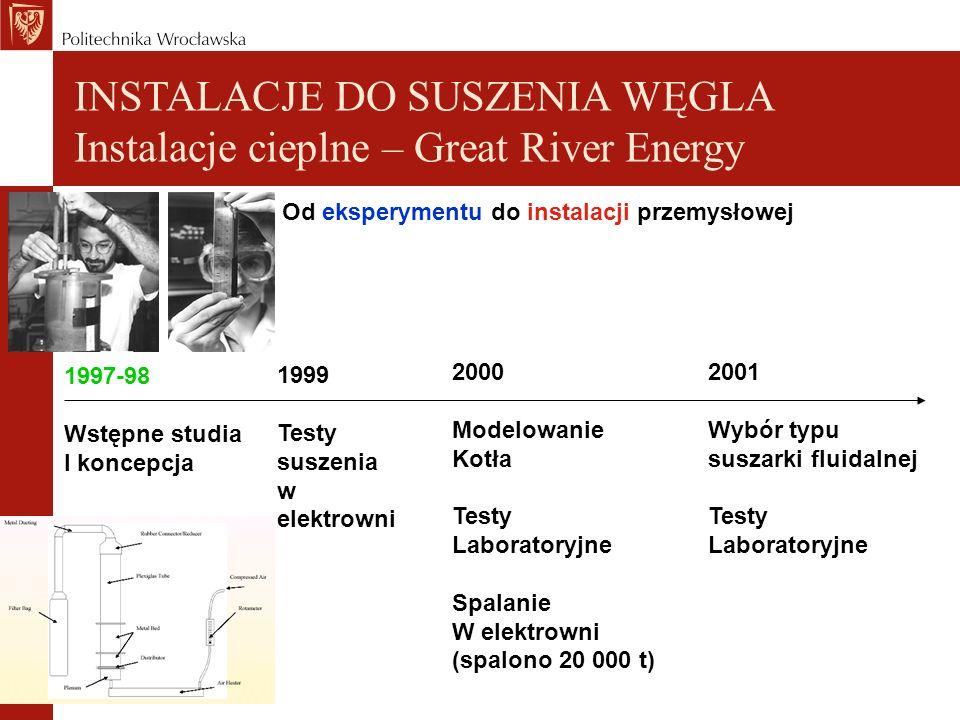 INSTALACJE DO SUSZENIA WĘGLA Instalacje cieplne – Great River Energy Od eksperymentu do instalacji przemysłowej 1997-98 Wstępne studia I koncepcja 1999 Testy suszenia w elektrowni 2000 Modelowanie Kotła Testy Laboratoryjne Spalanie W elektrowni (spalono 20 000 t) 2001 Wybór typu suszarki fluidalnej Testy Laboratoryjne