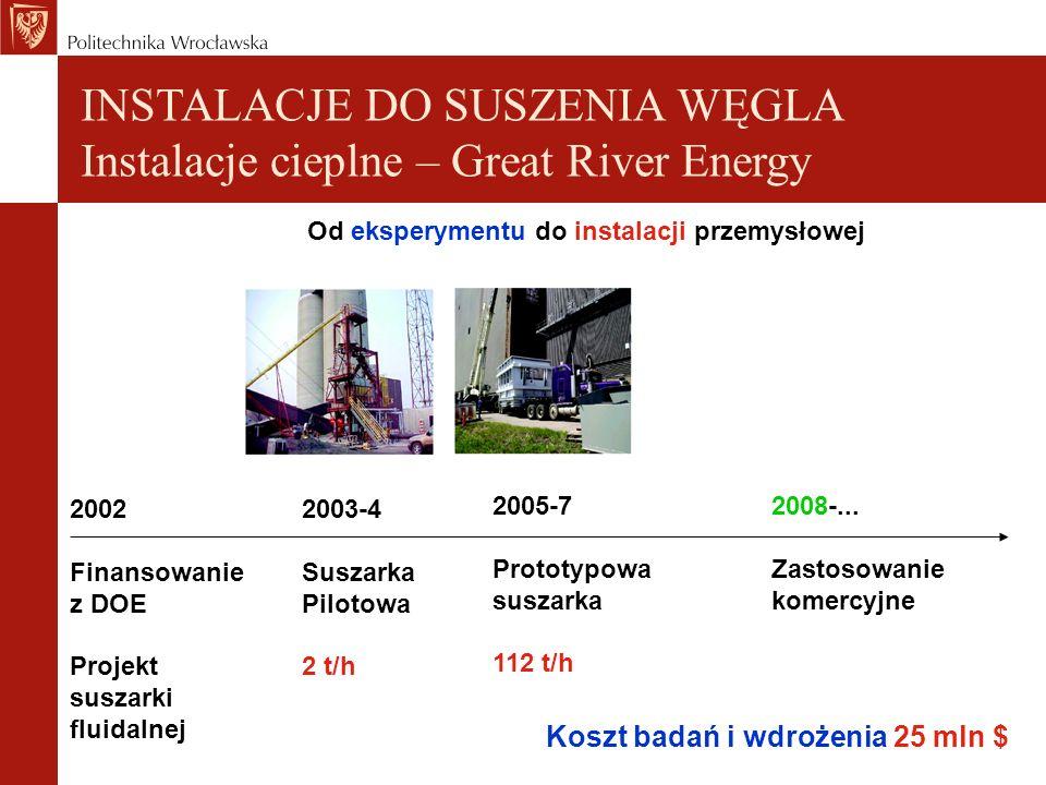 INSTALACJE DO SUSZENIA WĘGLA Instalacje cieplne – Great River Energy Od eksperymentu do instalacji przemysłowej 2002 Finansowanie z DOE Projekt suszar
