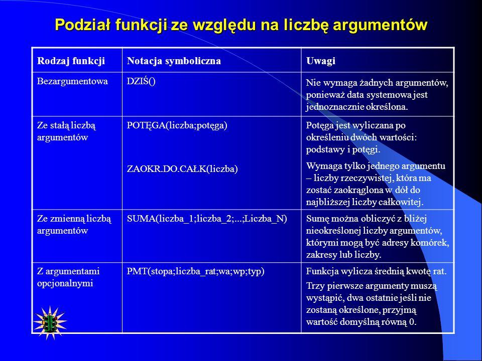 Podział funkcji ze względu na liczbę argumentów Rodzaj funkcjiNotacja symbolicznaUwagi BezargumentowaDZIŚ() Nie wymaga żadnych argumentów, ponieważ da