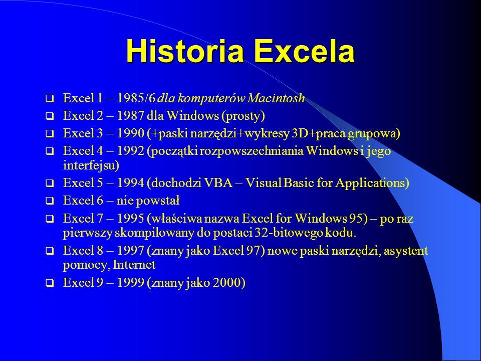 Historia Excela Excel 1 – 1985/6 dla komputerów Macintosh Excel 2 – 1987 dla Windows (prosty) Excel 3 – 1990 (+paski narzędzi+wykresy 3D+praca grupowa