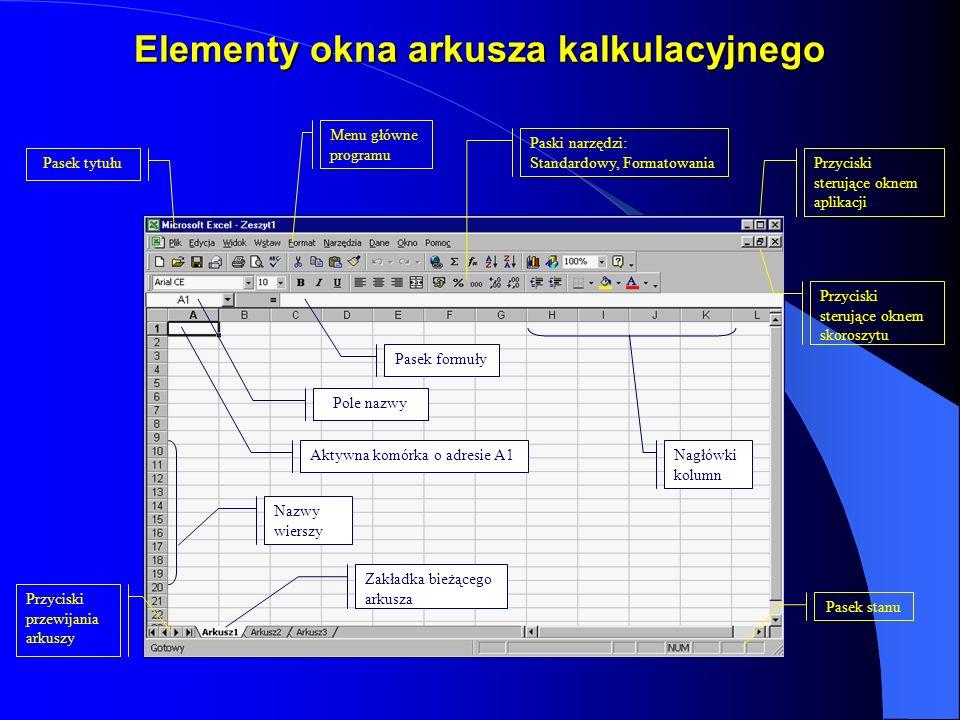 Elementy okna arkusza kalkulacyjnego Menu główne programu Paski narzędzi: Standardowy, Formatowania Przyciski sterujące oknem aplikacji Przyciski ster